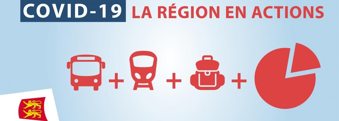 Region_Actu_Covid.jpg